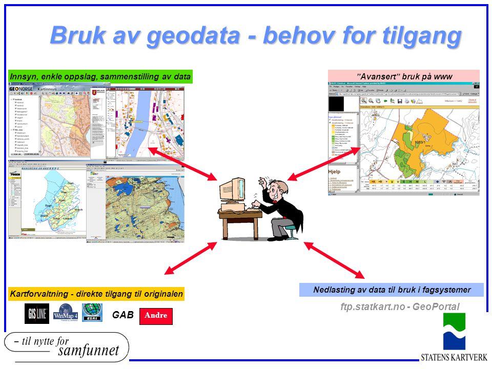 Bruk av geodata - behov for tilgang