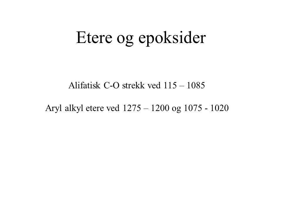 Etere og epoksider Alifatisk C-O strekk ved 115 – 1085