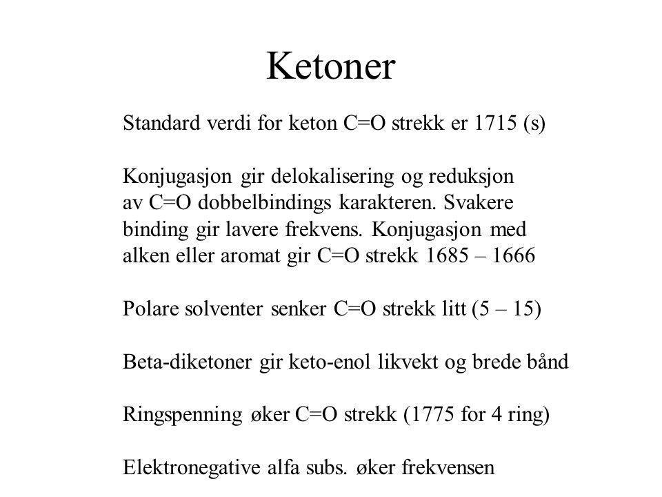 Ketoner Standard verdi for keton C=O strekk er 1715 (s)
