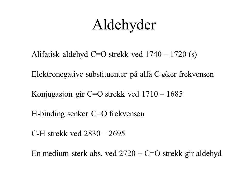 Aldehyder Alifatisk aldehyd C=O strekk ved 1740 – 1720 (s)