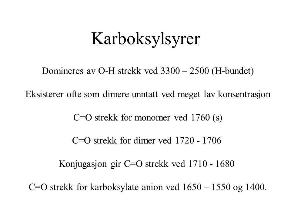 Karboksylsyrer Domineres av O-H strekk ved 3300 – 2500 (H-bundet)