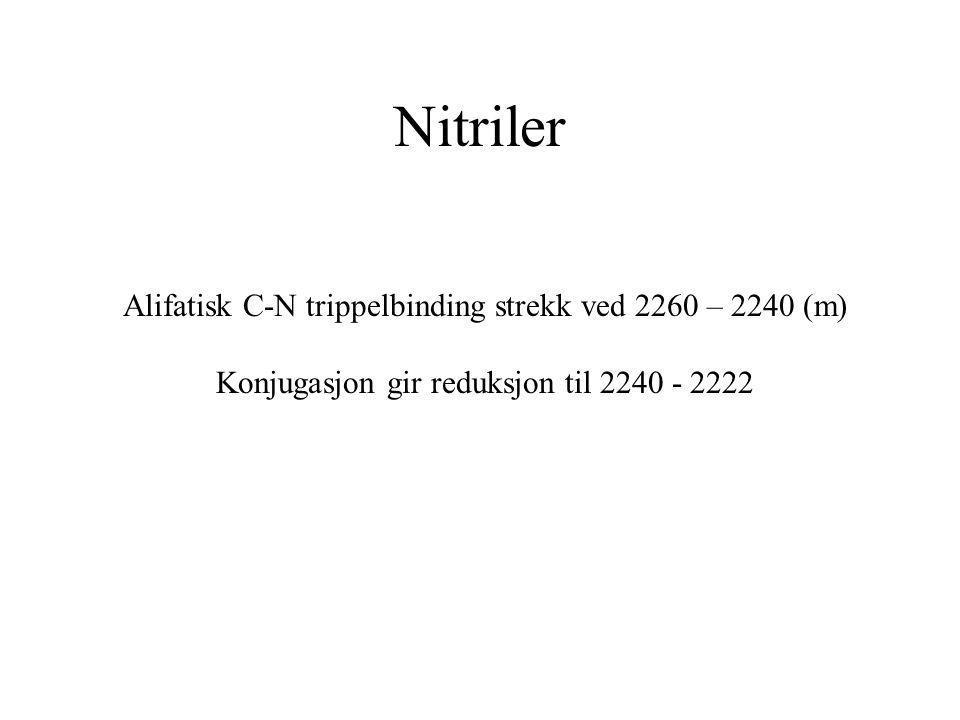 Nitriler Alifatisk C-N trippelbinding strekk ved 2260 – 2240 (m)