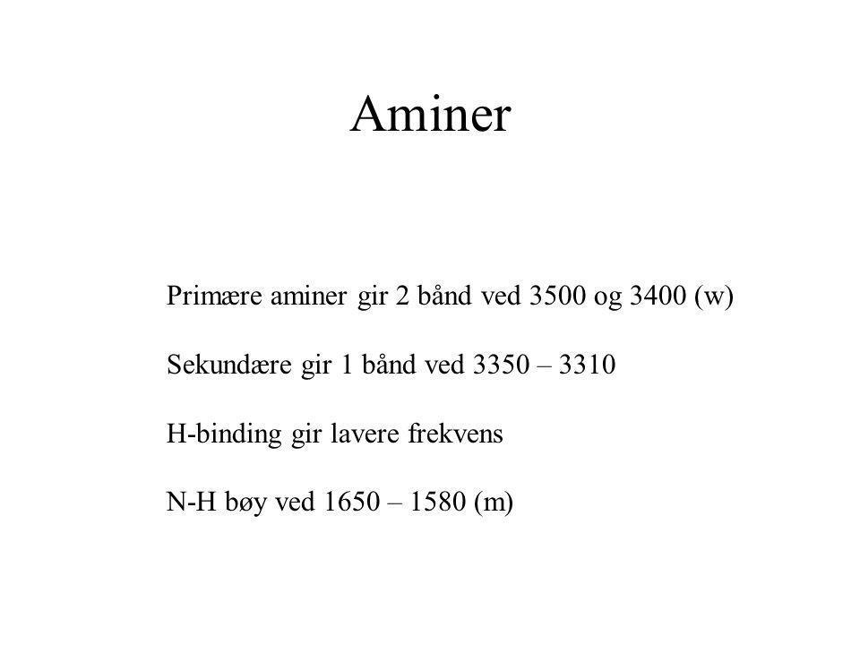 Aminer Primære aminer gir 2 bånd ved 3500 og 3400 (w)