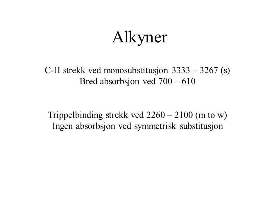 Alkyner C-H strekk ved monosubstitusjon 3333 – 3267 (s)