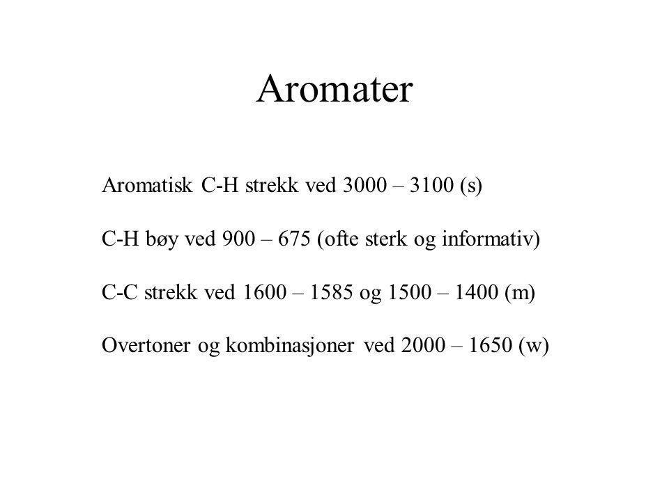 Aromater Aromatisk C-H strekk ved 3000 – 3100 (s)