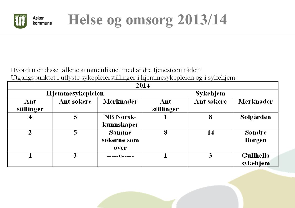 Helse og omsorg 2013/14