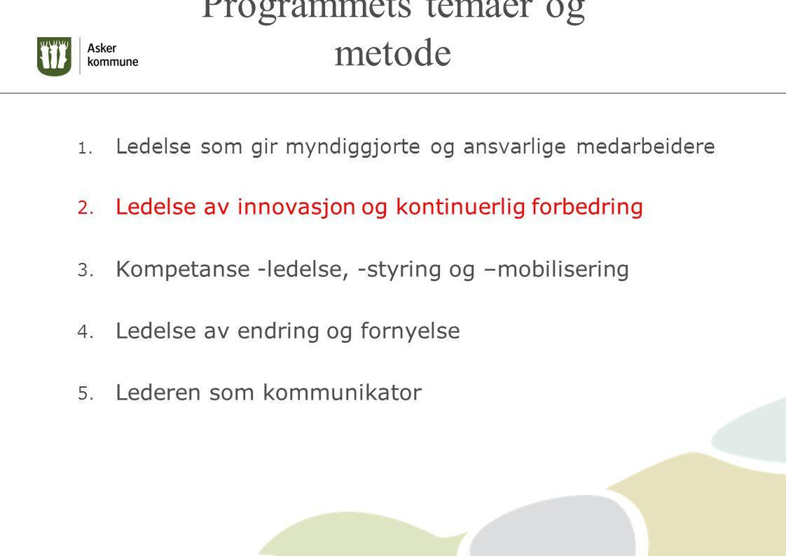 Programmets temaer og metode