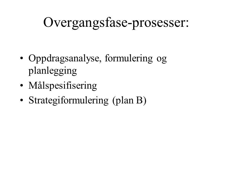 Overgangsfase-prosesser: