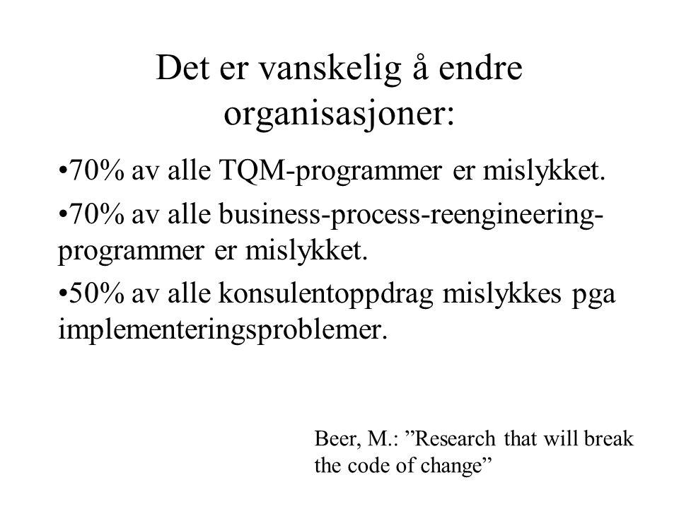 Det er vanskelig å endre organisasjoner: