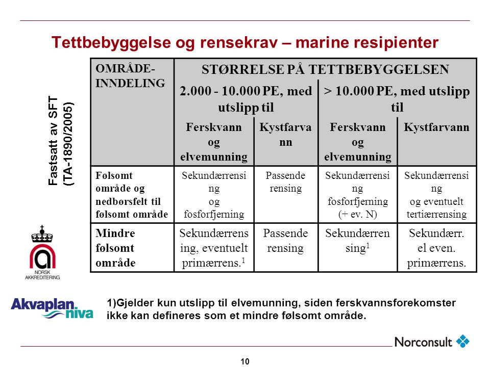 Tettbebyggelse og rensekrav – marine resipienter