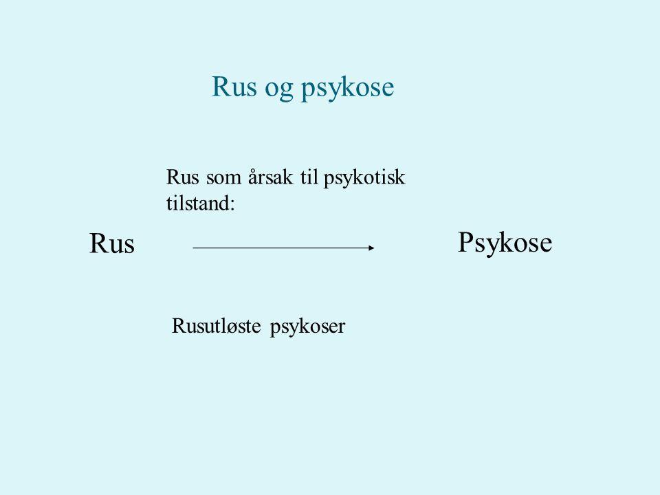 Rus og psykose Rus Psykose Rus som årsak til psykotisk tilstand: