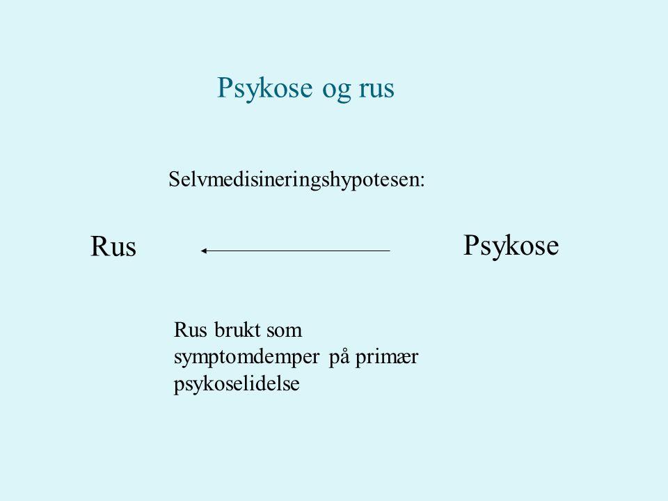 Psykose og rus Rus Psykose Selvmedisineringshypotesen:
