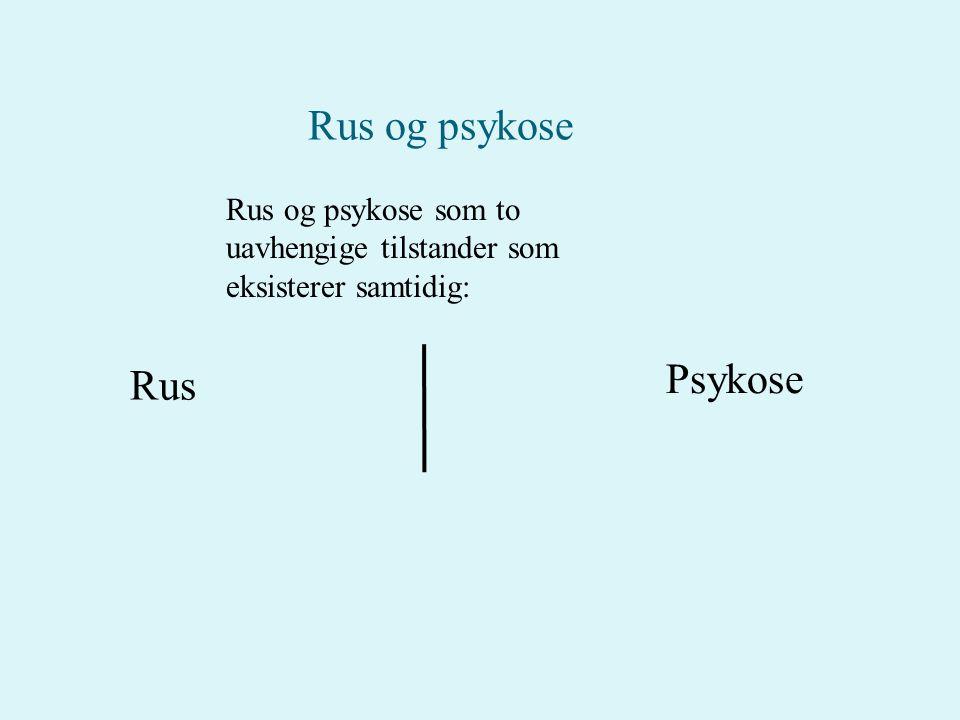 Rus og psykose Psykose Rus