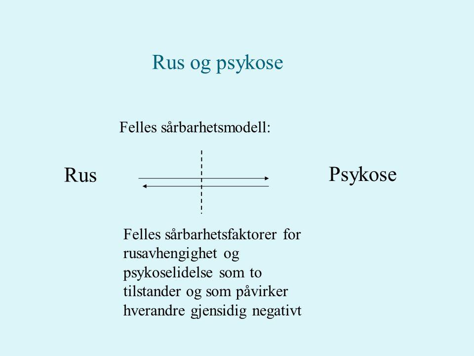 Rus og psykose Rus Psykose Felles sårbarhetsmodell: