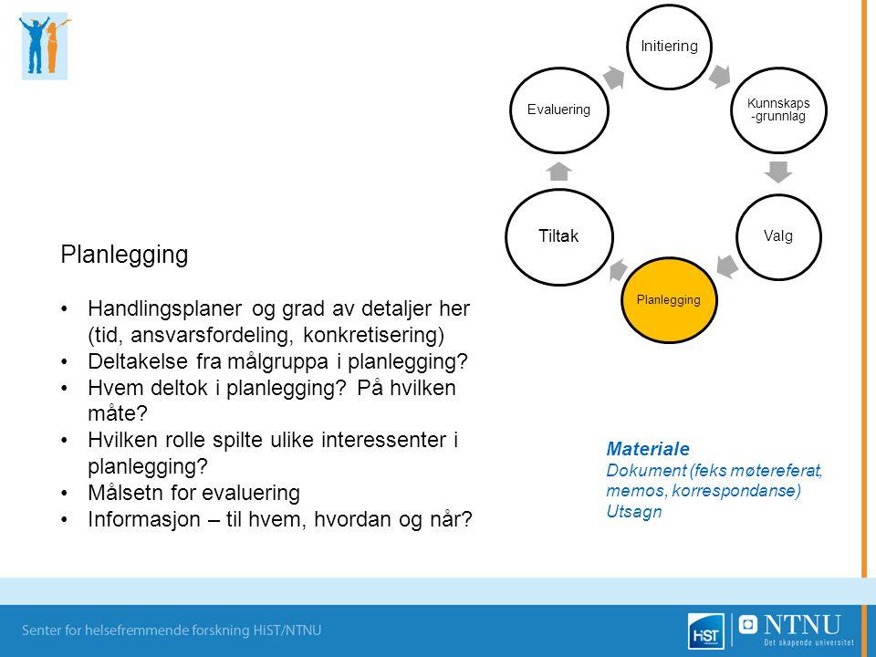 Initiering Kunnskaps-grunnlag. Valg. Planlegging. Tiltak. Evaluering. Planlegging.