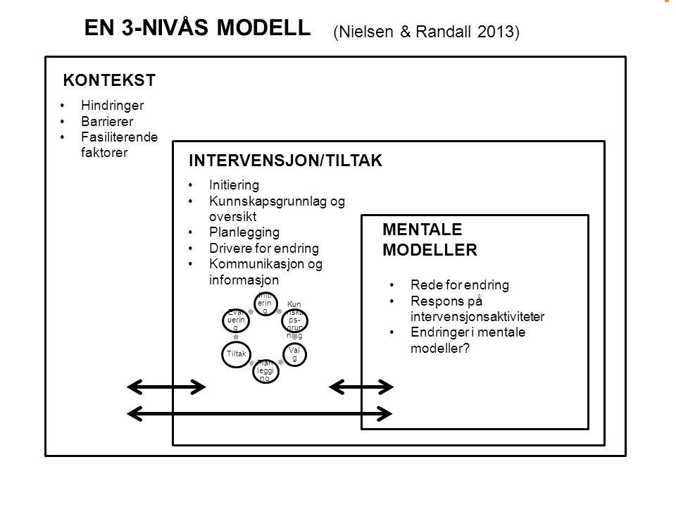EN 3-NIVÅS MODELL (Nielsen & Randall 2013) KONTEKST