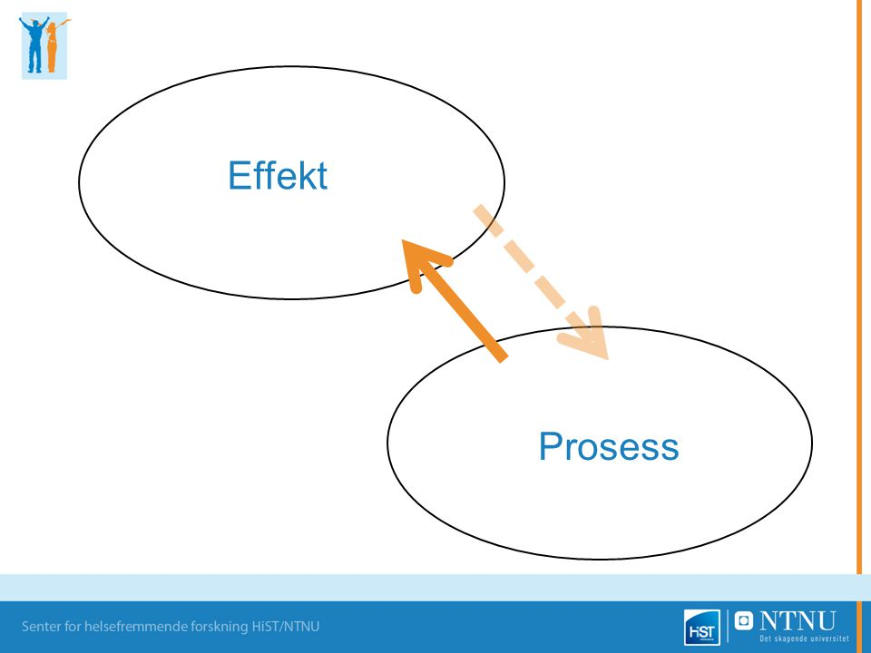 Effekt Prosess