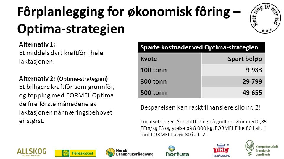 Fôrplanlegging for økonomisk fôring – Optima-strategien