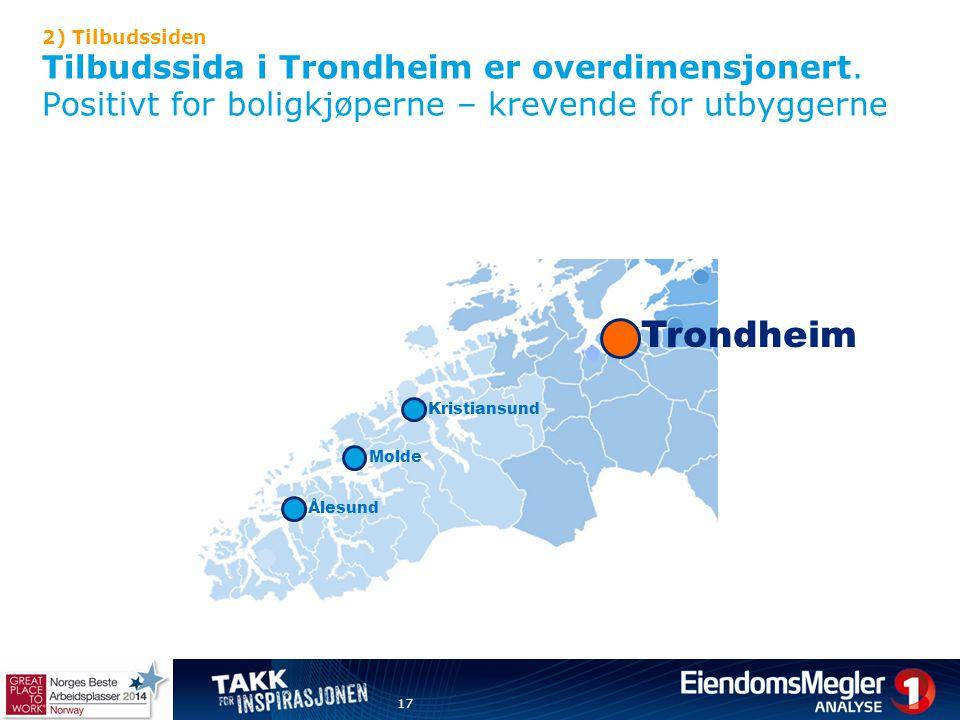 2) Tilbudssiden Tilbudssida i Trondheim er overdimensjonert