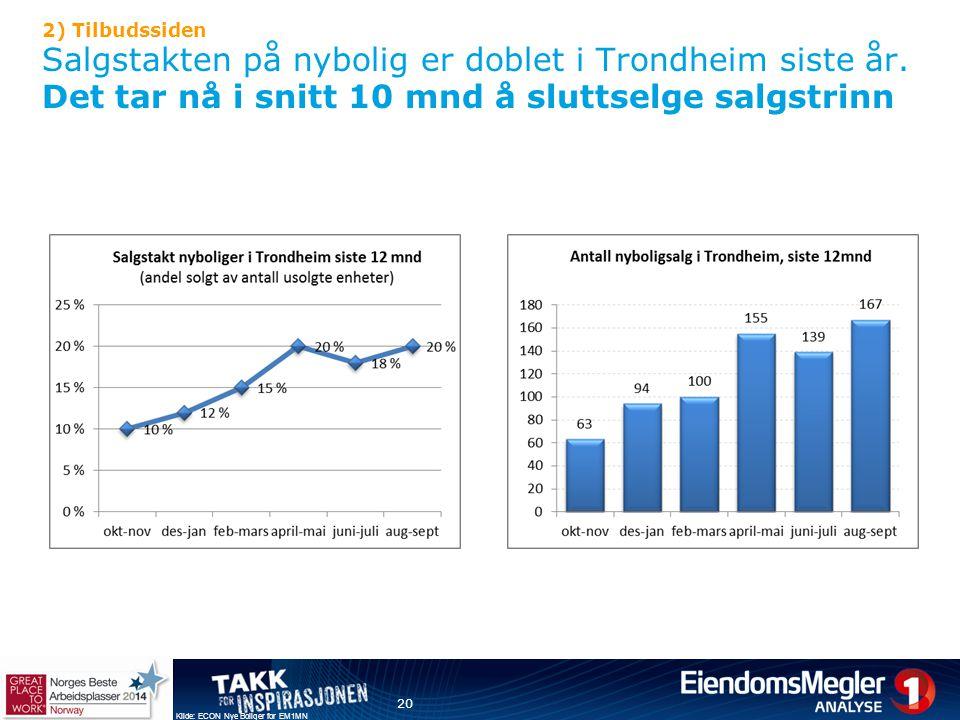 2) Tilbudssiden Salgstakten på nybolig er doblet i Trondheim siste år