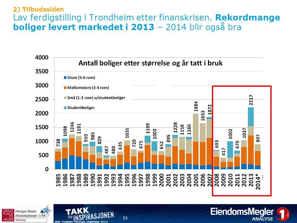 2) Tilbudssiden Lav ferdigstilling i Trondheim etter finanskrisen