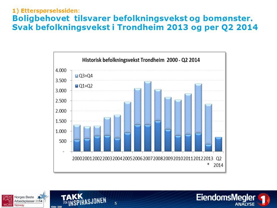1) Etterspørselssiden: Boligbehovet tilsvarer befolkningsvekst og bomønster. Svak befolkningsvekst i Trondheim 2013 og per Q2 2014