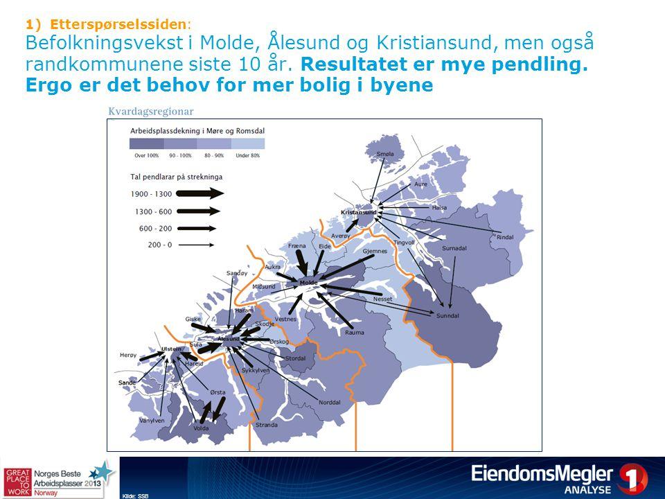 Ergo er det behov for mer bolig i byene