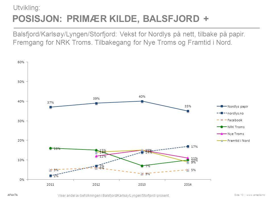 Posisjon: Primær kilde, Balsfjord +