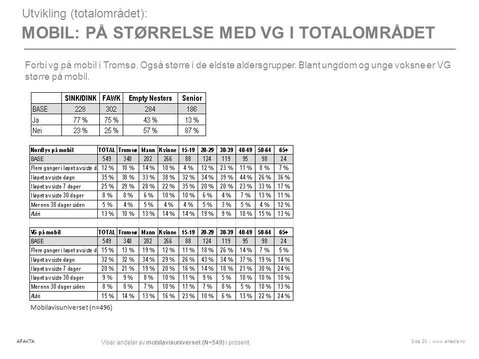 Mobil: På størrelse med VG i totalområdet