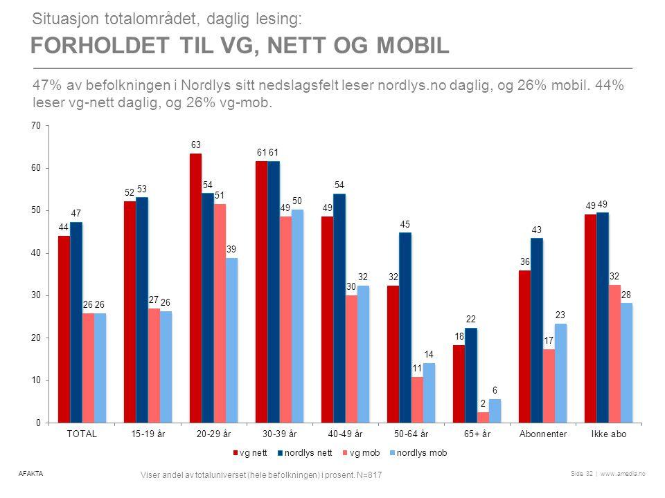 Forholdet til vg, nett og mobil