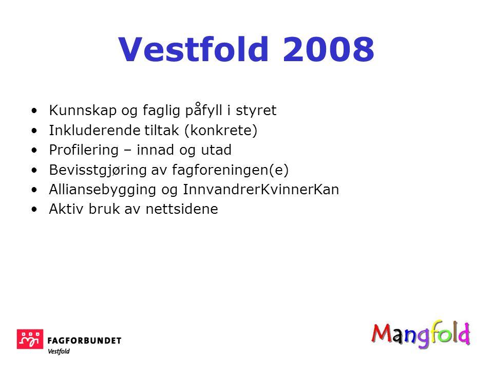 Vestfold 2008 Kunnskap og faglig påfyll i styret