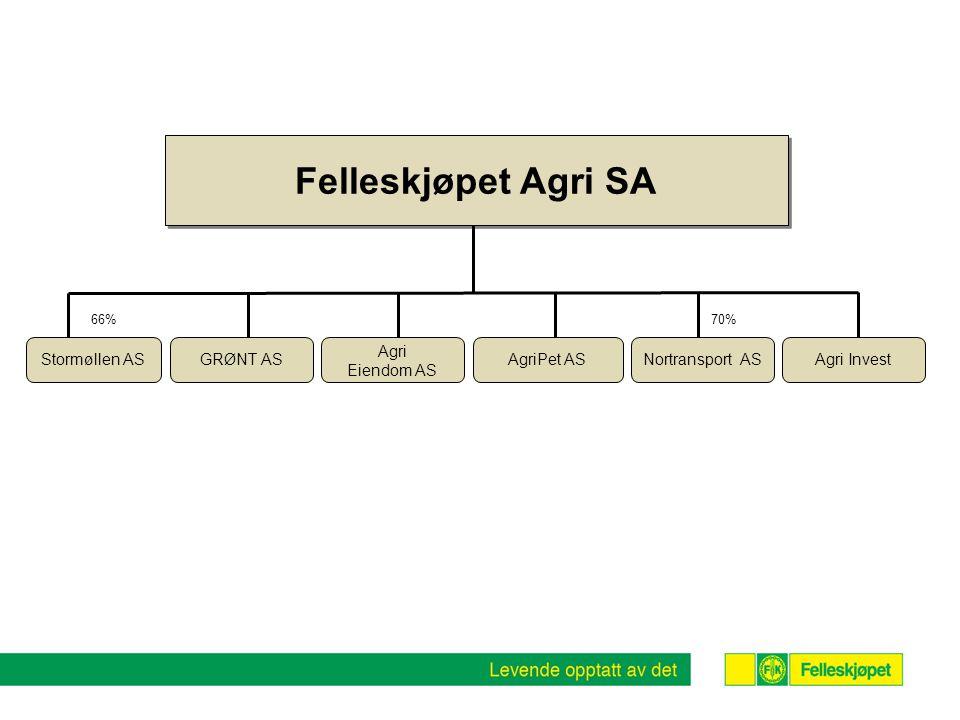 Felleskjøpet Agri SA Stormøllen AS GRØNT AS Agri Eiendom AS AgriPet AS