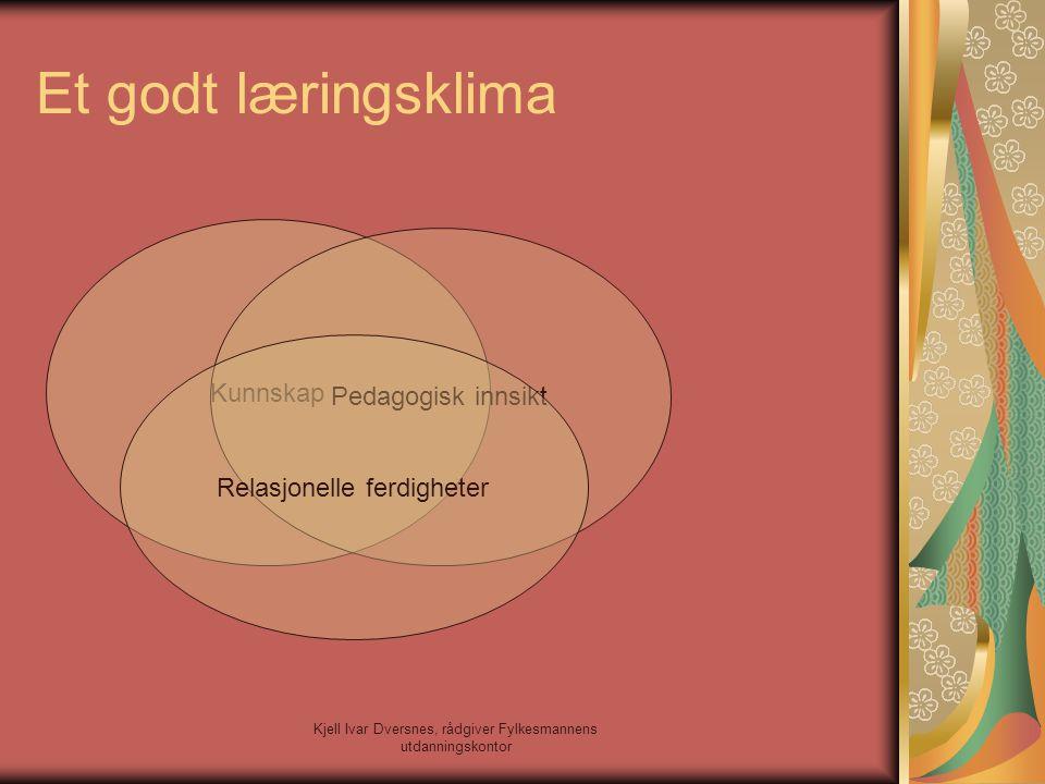 Et godt læringsklima Kunnskap Pedagogisk innsikt
