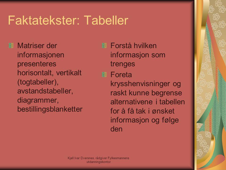 Faktatekster: Tabeller
