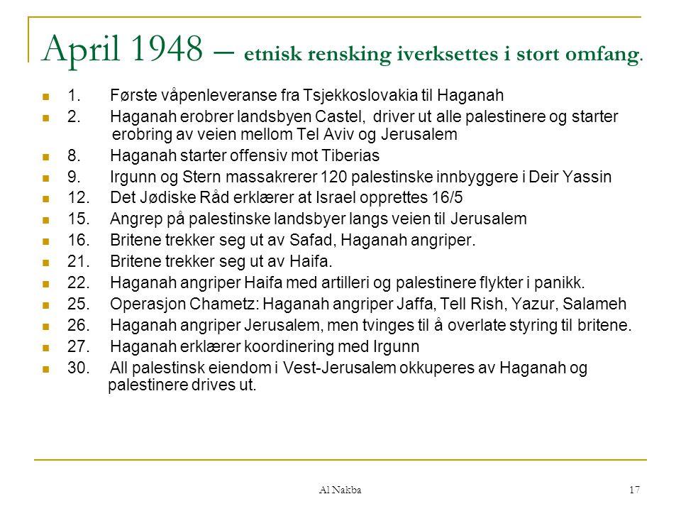 April 1948 – etnisk rensking iverksettes i stort omfang.