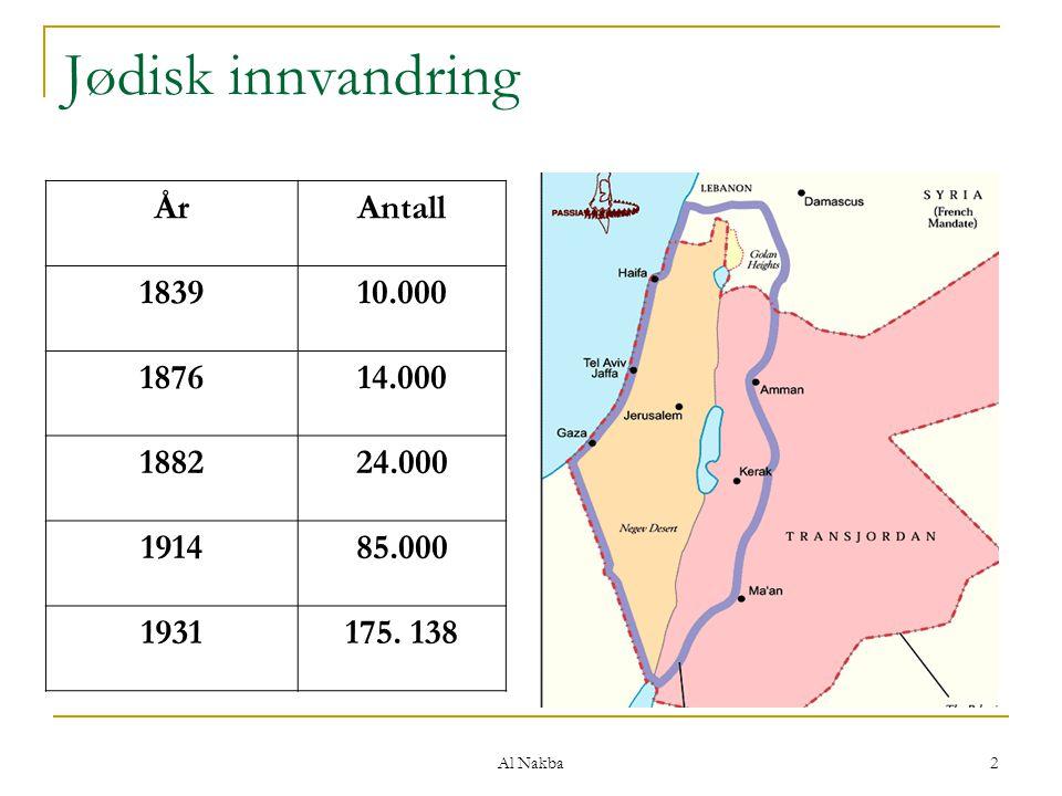 Jødisk innvandring År Antall 1839 10.000 1876 14.000 1882 24.000 1914