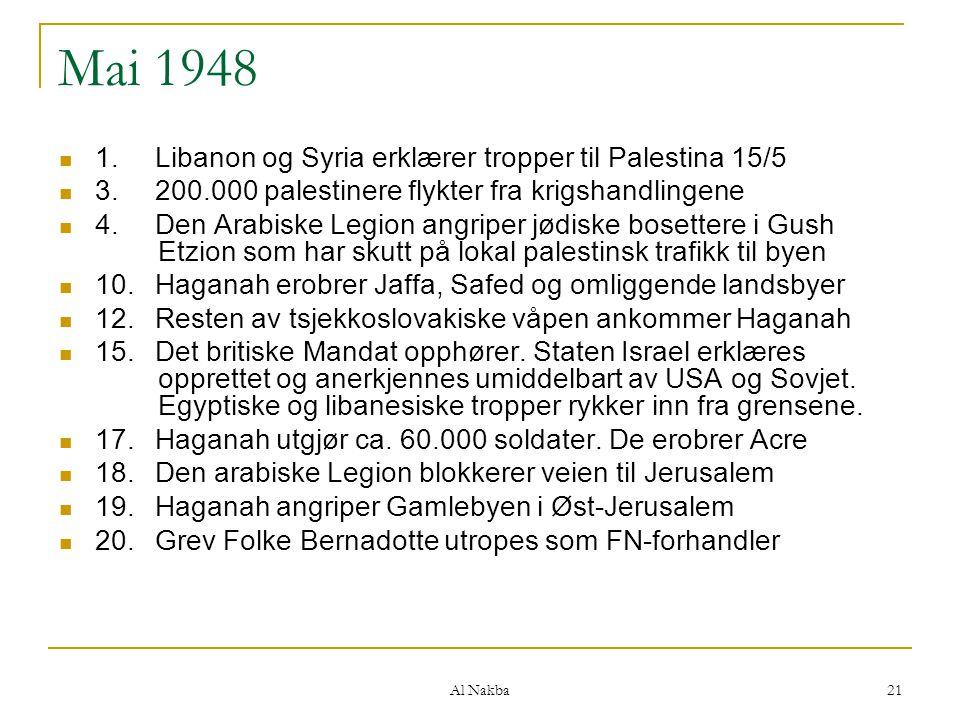 Mai 1948 1. Libanon og Syria erklærer tropper til Palestina 15/5