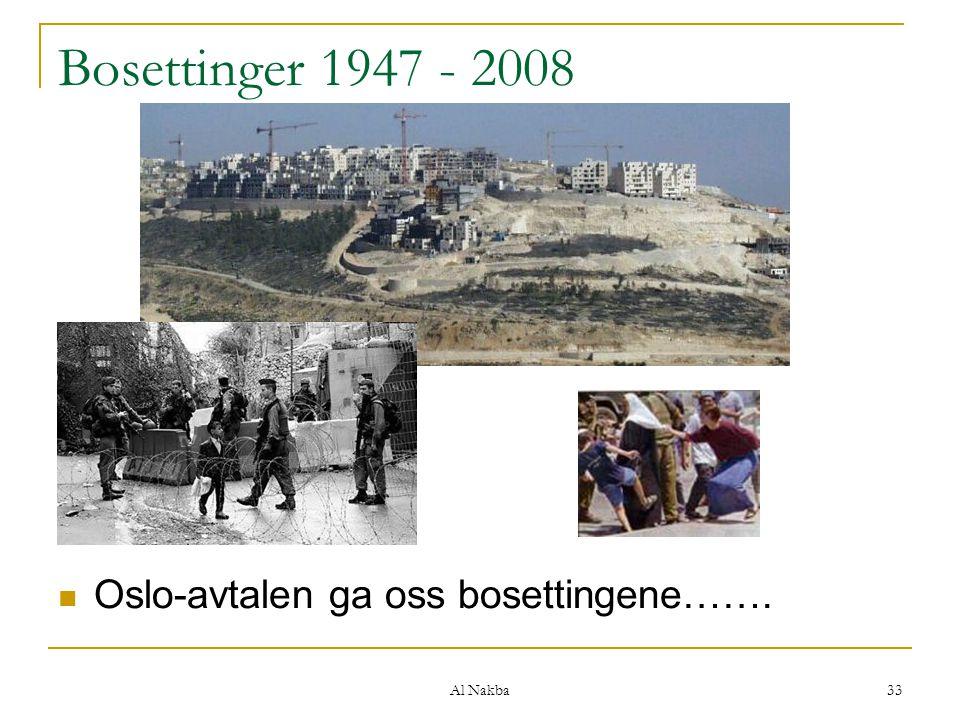 Bosettinger 1947 - 2008 Oslo-avtalen ga oss bosettingene……. Al Nakba