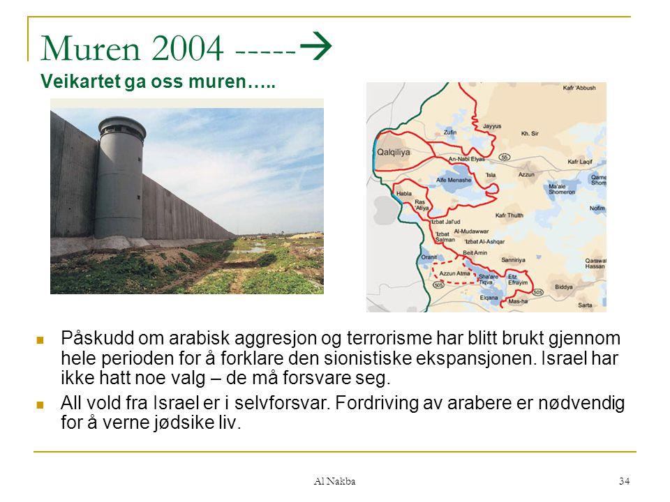 Muren 2004 ----- Veikartet ga oss muren…..