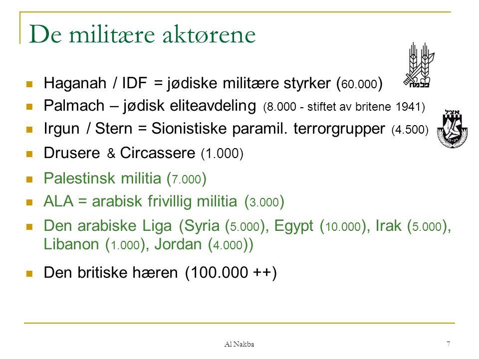 De militære aktørene Haganah / IDF = jødiske militære styrker (60.000)