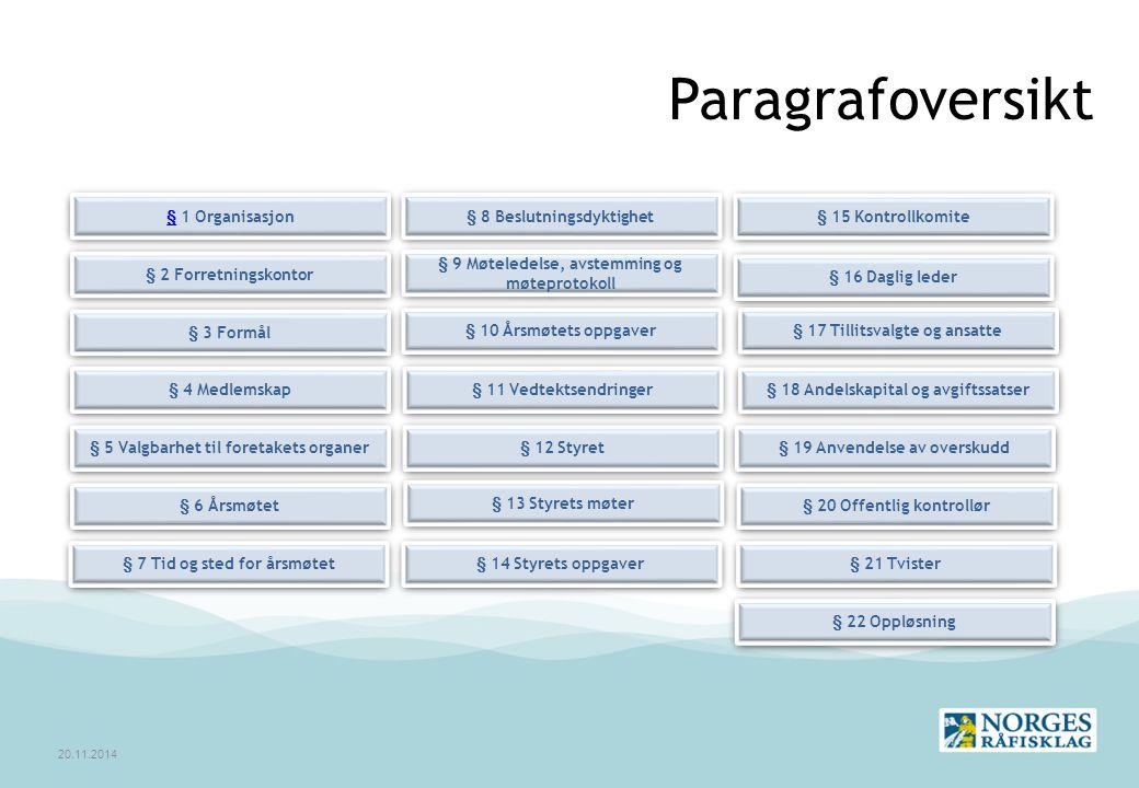 Paragrafoversikt § 1 Organisasjon § 8 Beslutningsdyktighet