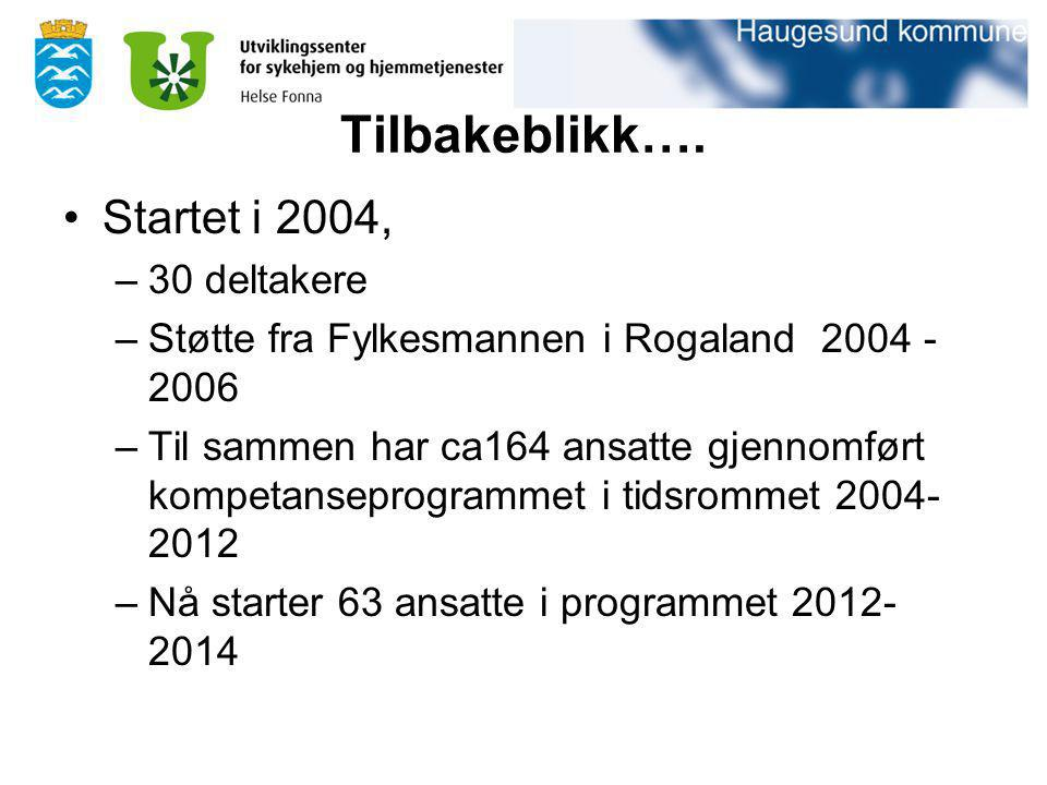 Tilbakeblikk…. Startet i 2004, 30 deltakere