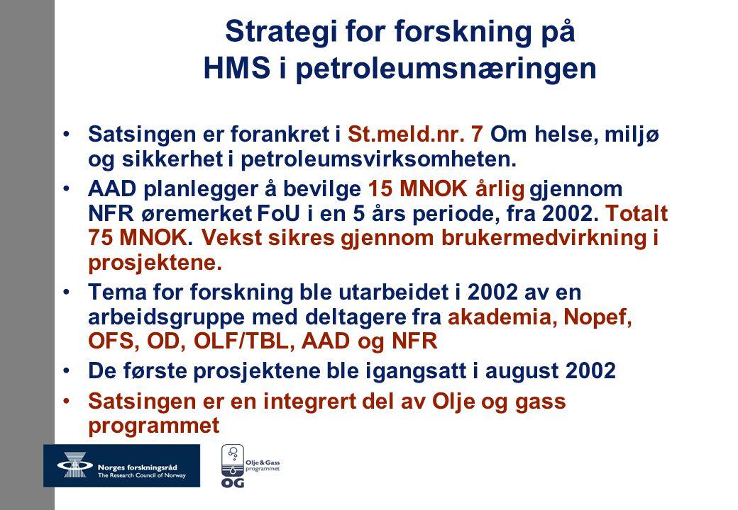 Strategi for forskning på HMS i petroleumsnæringen