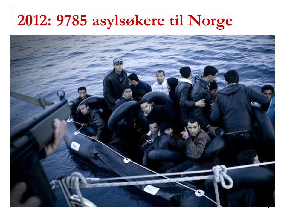 2012: 9785 asylsøkere til Norge