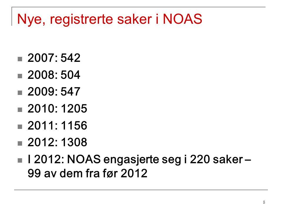 Nye, registrerte saker i NOAS