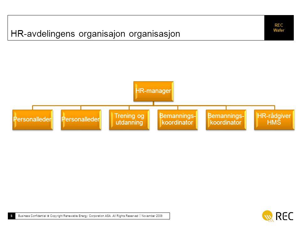 HR-avdelingens organisajon organisasjon
