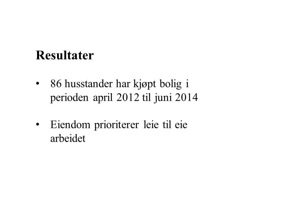 Resultater 86 husstander har kjøpt bolig i perioden april 2012 til juni 2014.