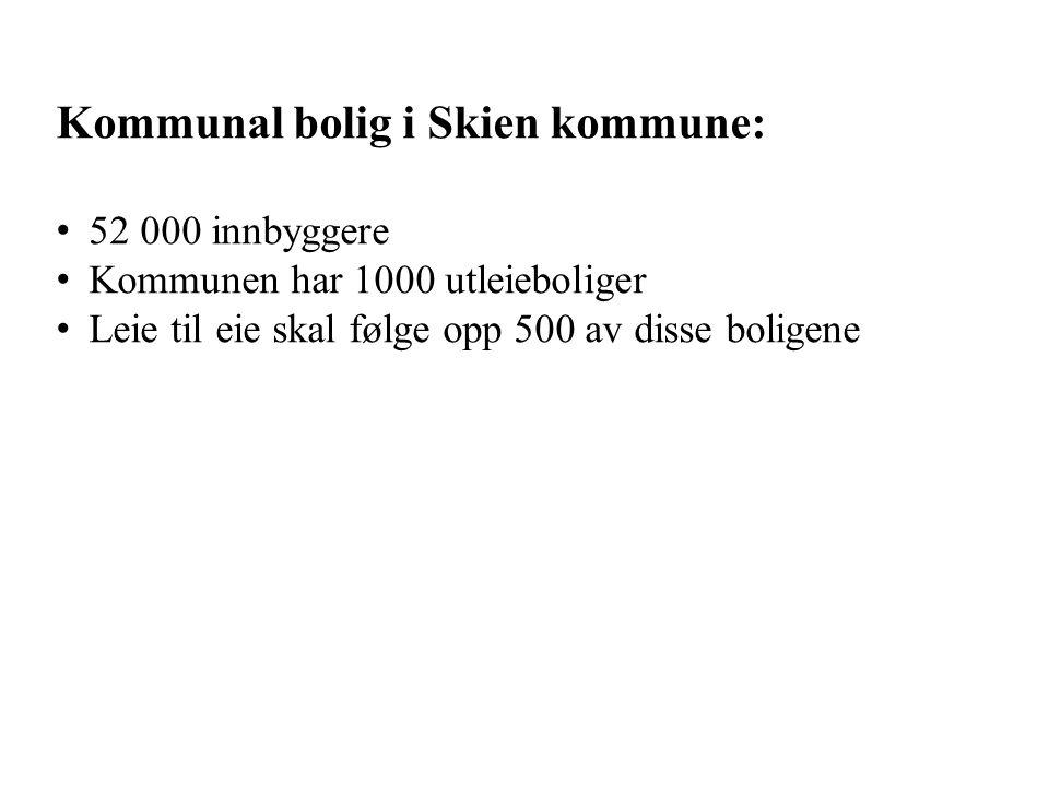 Kommunal bolig i Skien kommune: