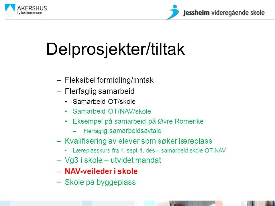 Delprosjekter/tiltak