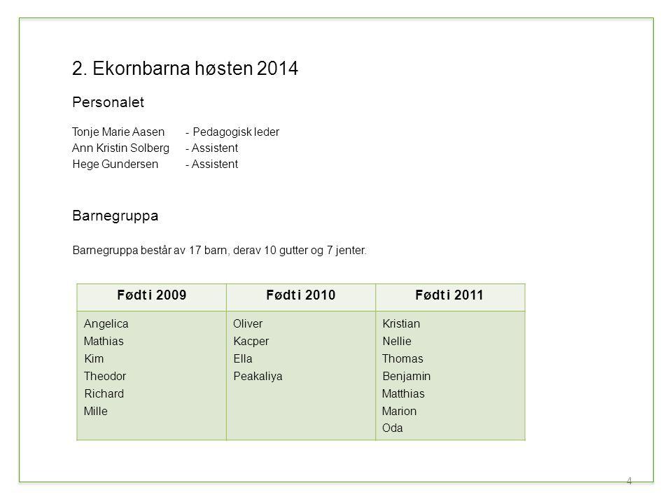 2. Ekornbarna høsten 2014 Personalet Barnegruppa Født i 2009
